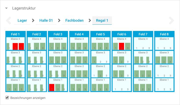COGLAS WEB WMS - Lagerübersicht Fachboden